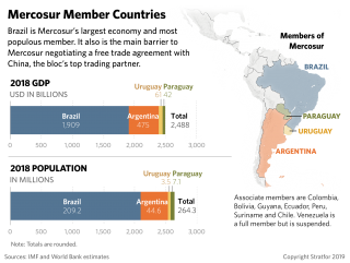 A map showing Mercosur members' population and GDP