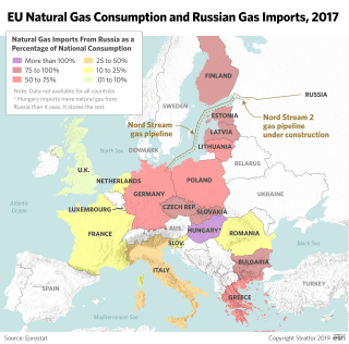 This map shows the percentage of natural gas imported to European countries that comes from Russia.