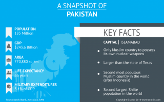 Composed of diverse ethnic and linguistic groups, including the Pashtun, Punjabis, Sindhis, Balochis, and Bengalis, Pakistan was inherently diverse. The military feared that representative democracy would empower these groups, weakening the centralized authority necessary to build the fledgling nation.