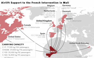 During the January 2013 French intervention in Mali, airlift support was especially necessary to overcome time constraints because al Qaeda in the Islamic Maghreb was expanding its territory quickly south and threatening the intervention's staging area.