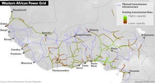 West African prospects for electricity production are shaped in large part by Nigeria's potential to develop fossil fuels. The main cluster runs through Benin, Togo and Ghana and eventually reaching Ivory Coast along the Gulf of Guinea. While some inland connections link Burkina Faso and Niger to this transmission backbone, connectivity with the rest of West Africa is still in the earliest stages of development.