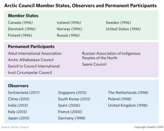 Arctic Council Member States, Observers and Permanent Participants