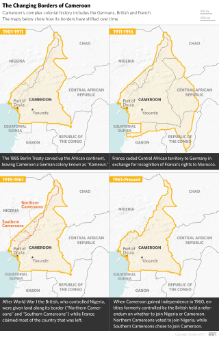 The Evolving Borders of Cameroon