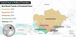 Central Asia in Transition