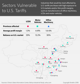 A map showing the economic sectors and provinces in China that are the most vulnerable to U.S. tariffs