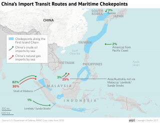 Chinese seaborne trade