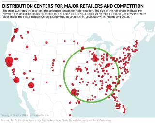 U.S. Retail Distribution Centers