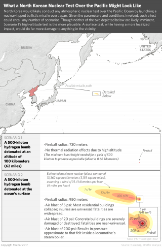 What a North Korean Nuclear Test Over the Pacific Might Look Like