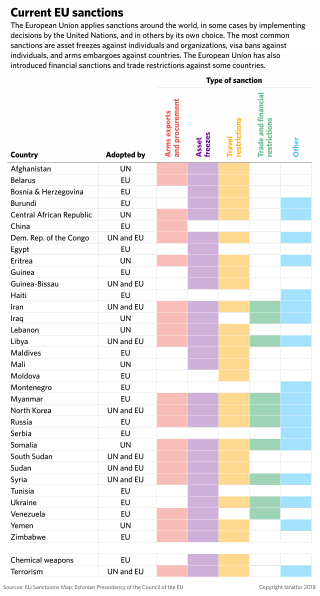 A chart listing current EU sanctions against countries around the world.