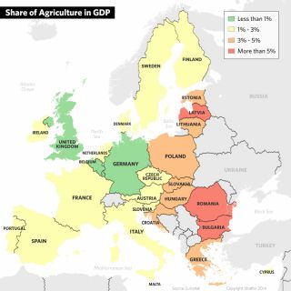 Share of Agriculture in Europe's GDP