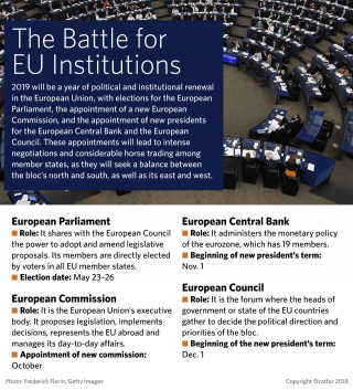 A graphic showing the battle between EU institutions