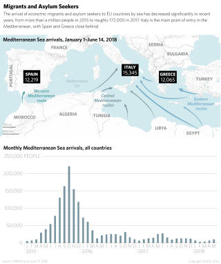 A map showing the routes used by migrants and refugees to reach Europe by sea.