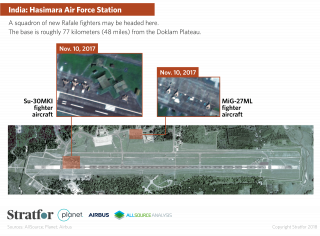 India: Hasimara Air Force Station