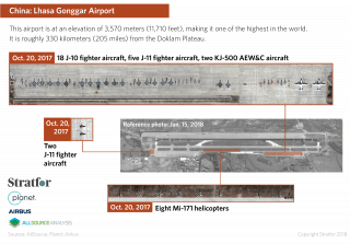 China: Lhasa Gonggar Airport