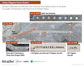 China: Shigatse Peace Airport