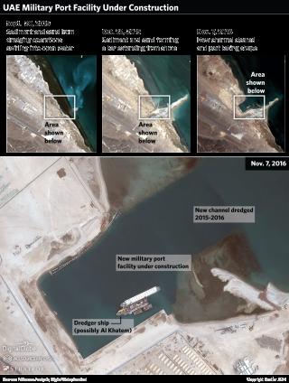 UAE Port Construction in Eritrea