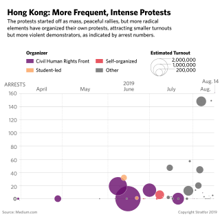 A chart showing the greater frequency and intensity of protests.