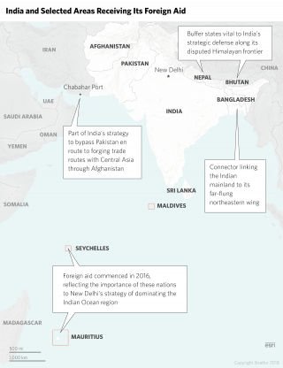 India and Selected Areas Receiving Its Foreign Aid