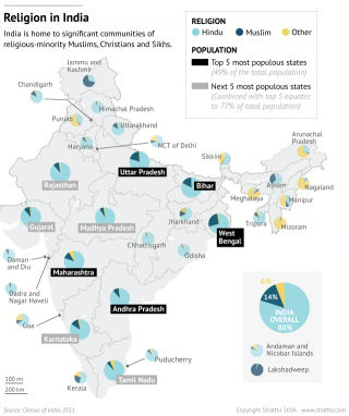 What Hindu Nationalism Means For Indias Future - India religion map