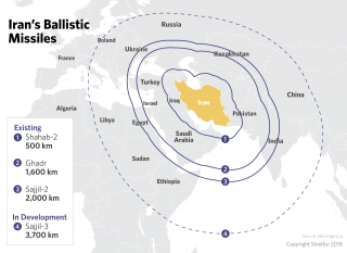 Iran's Ballistic Missiles