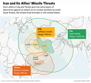 A map showing Iran and its allies' missile threats.