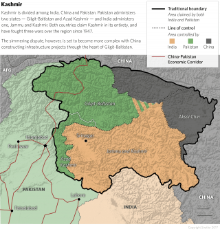 The Kashmir Dispute
