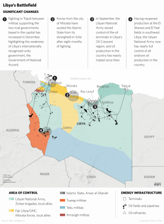 Fighting in Tripoli between militias supporting the two rival governments based in the capital has increased in December, highlighting the weakness of Libya's U.N.-recognized unity government, the Government of National Accord.