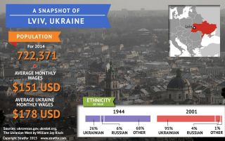 Alongside the political, economic and security changes Ukraine has undergone, many of its people have experienced an emotional transformation.