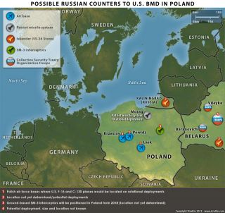 Possible Russian Counters to U.S. BMD in Poland