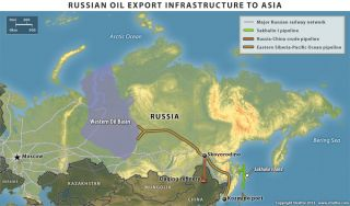 Russia's Growing Energy Ties with Asia