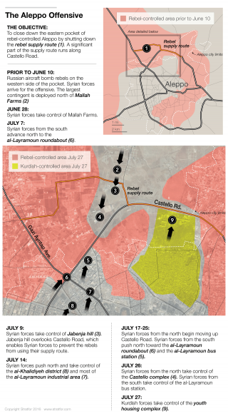 Syrian Troops Are Surrounding Aleppo