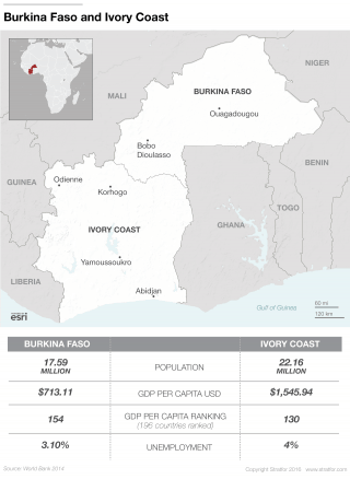 More Drives Ivory Coast and Burkina Faso Together Than Apart