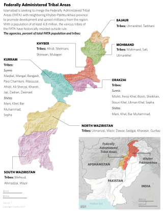 The Many Paths to Secure Pakistan's Border