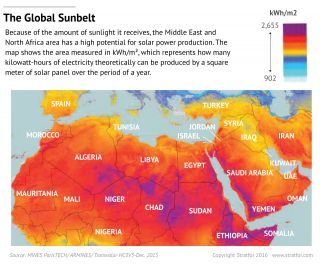 Energy Demand Primes the Middle East for Solar Power