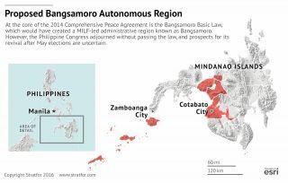 Should Muslim Mindanao Abandon The Hope for Peace?