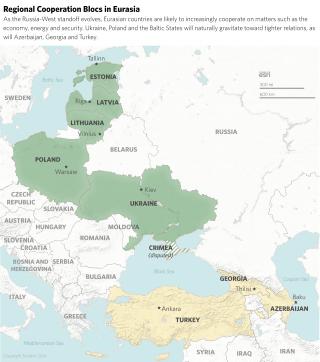 Eurasian Partnerships on Russia's Doorstep