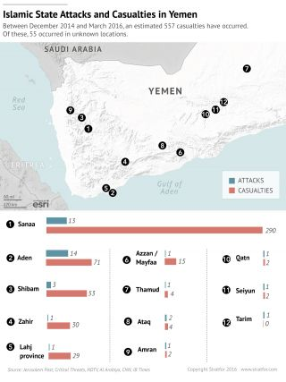 The Islamic State Will Linger in Yemen