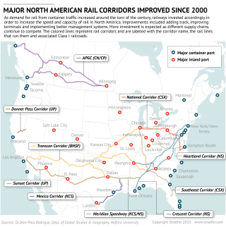 Supply Chains and Rail Development in North America