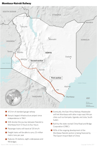 East Africa will continue to see crucial infrastructure projects come online this quarter.