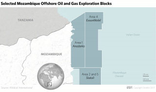 There's a chance that Mozambique's burgeoning natural gas sector won't get off the ground.