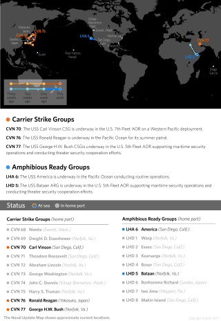 US Naval Update Map June Stratfor Worldview - Us hw map