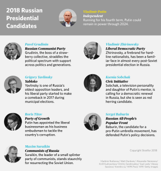 2018 Russian Presidential Candidates