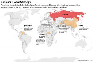 A global map showing Russia's overall strategy at play.