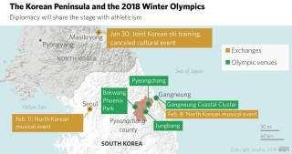 The Korean Peninsula and the 2018 Winter Olympics