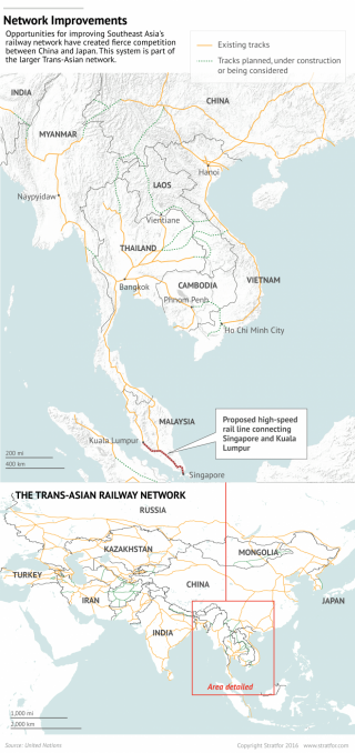 the proposed high speed rail between malaysia and singapore is particularly ideal at about 350 kilometers in length it would fall within the window in