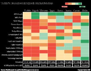 Tunisia's Economic Challenges in Regional Context