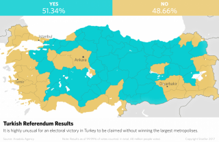 A chart showing Turkish referendum results