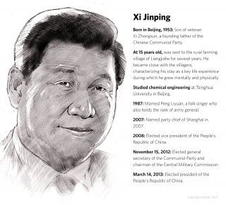 A biographical sketch of Chinese President Xi Jingping