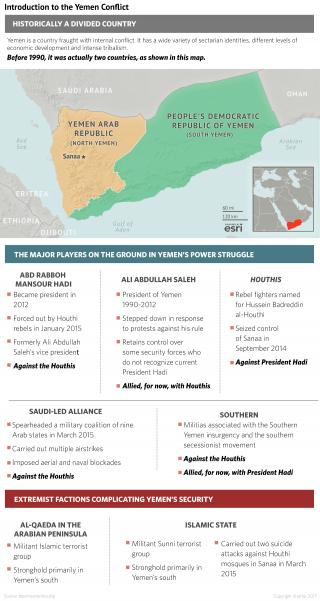 Yemen 101