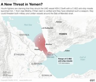 Houthi threats to Red Sea shipping